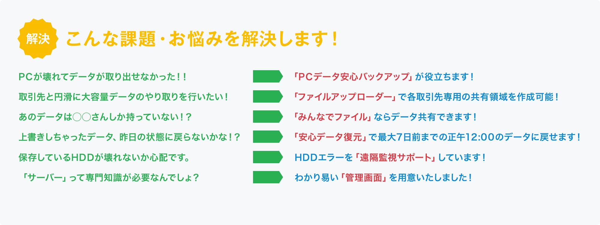 リステックサーバーの特徴